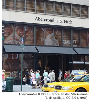 Abercrombie und Fitch Shop in Manhattan 5th Avenue New York Shoppen